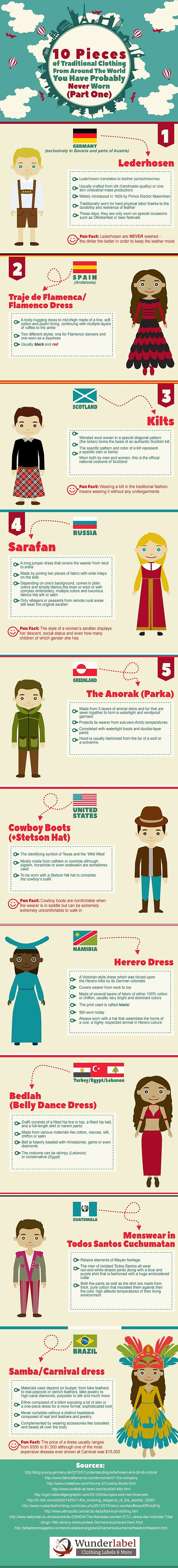 [Infographic] 10 Pieces of Traditional Clothing You Have NEVER Worn
