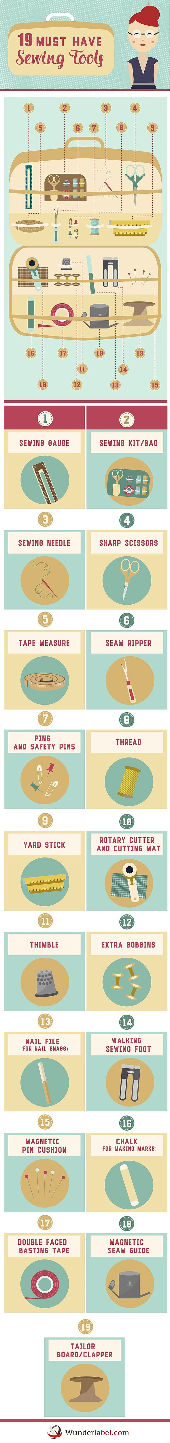 19 Must Have Sewing Tools [Infographic]