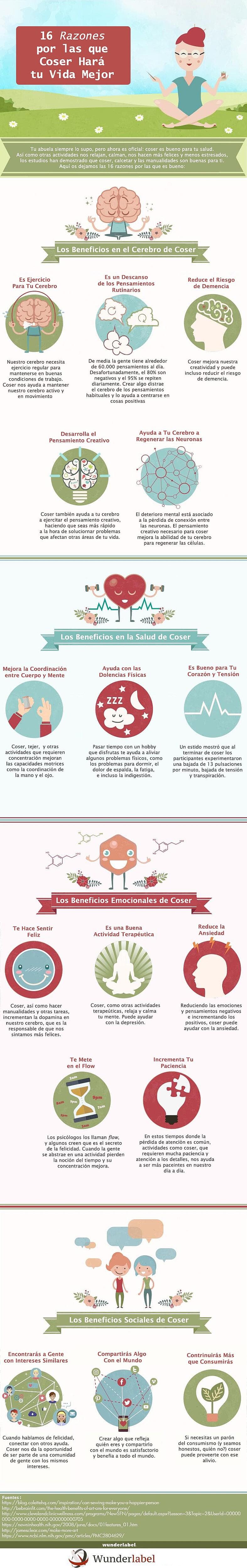 [Infográfico] Beneficios Para la Salud de Coser