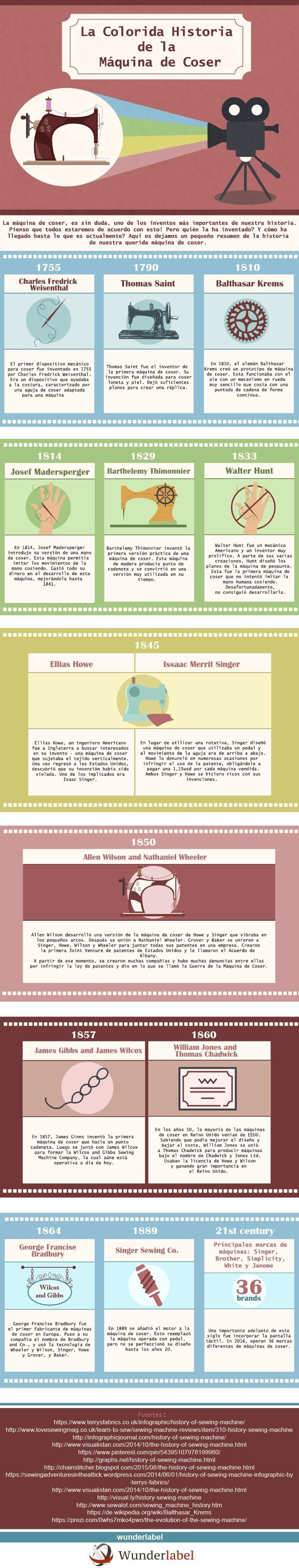 [Infográfico] Historia Ilustrada de la Máquina de Coser